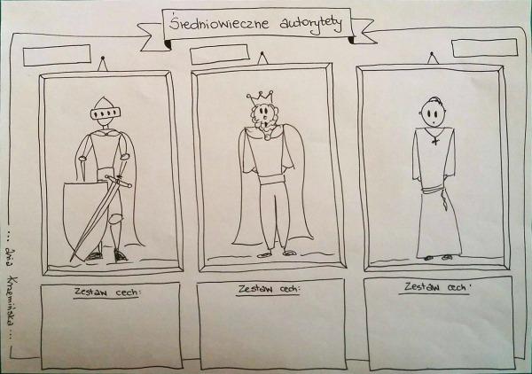 średniowieczne autorytety