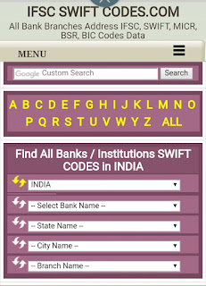 All banks swift code in India