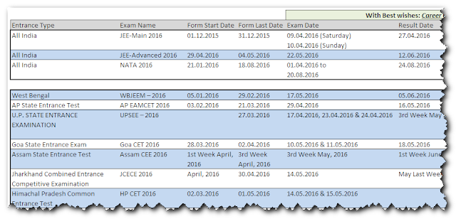 Calendar for Engineering Entrance Exam 2016