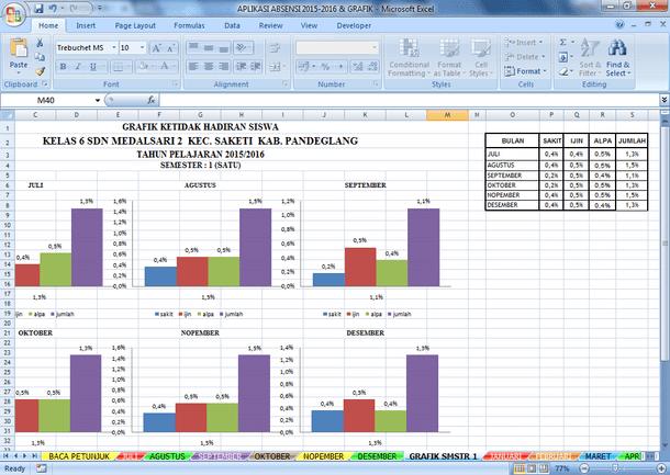 Aplikasi Absensi Siswa dan Grafik Format Microsoft Excel