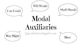 Penjelasan Jenis Modal Auxiliaries dan Contoh Kalimatnya