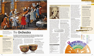 Music: The Definitive History - The Orchestra