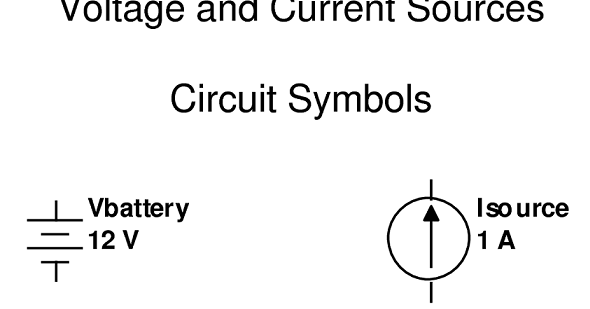 Voltage Source and Current Source