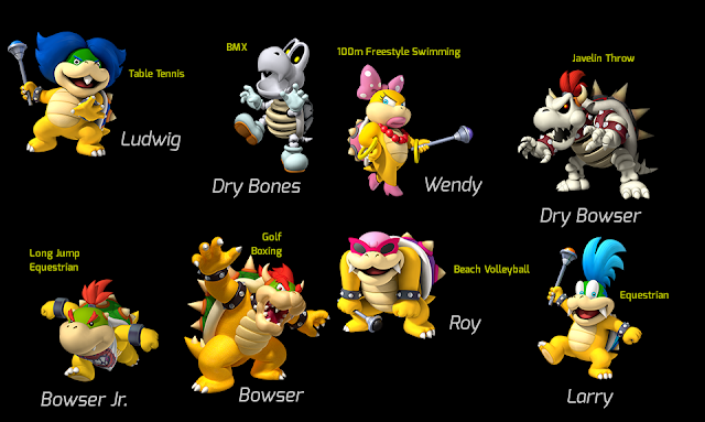 Dry Bowser Jr. Koopa Ludwig Dry Bones Wendy O. Roy Larry Mario & Sonic Rio Olympic Games