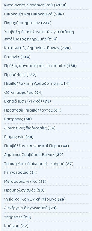 Ταχύτητα χρονολογίων σαϊκράμερ που χρονολογούνται στο σκοτεινό gemist 2013