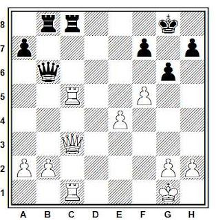 Posición de la partida de ajedrez Donner - Hübner (R.F. Alemana, 1968)