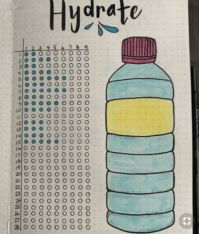 Contoh Hydrate