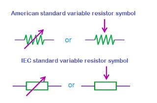 رمز المقاومة المتغيرة في الدائرة الالكتروينة