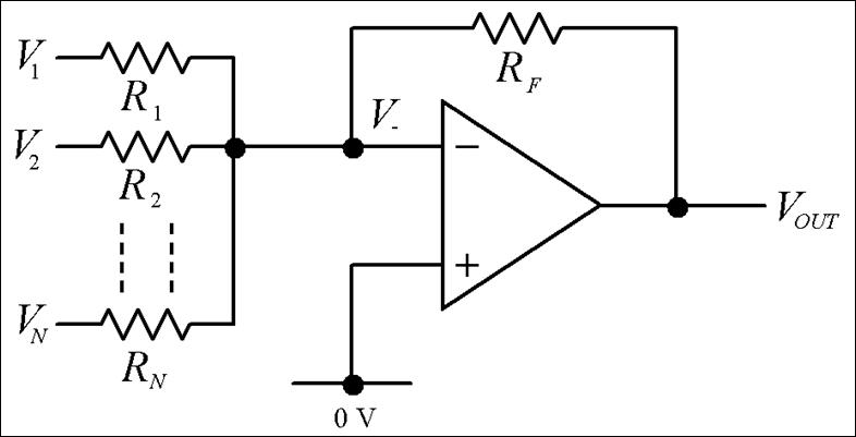 adder summing amplifier
