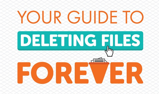 Your Guide to Deleting Files Forever