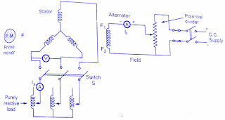 zero-power-factor-zpf-potier-triangle-method-regulation-alternator