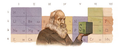 dmitri-mendeleevs-182nd-birthday-5692309