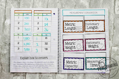 Interactive Math Notebooks Metric and Customary