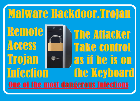 http://www.wikigreen.in/2020/02/detailed-studythe-backdoortrojan-how-it.html