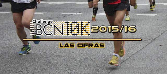 Los números de la ChallengeBCN10K 2015/16