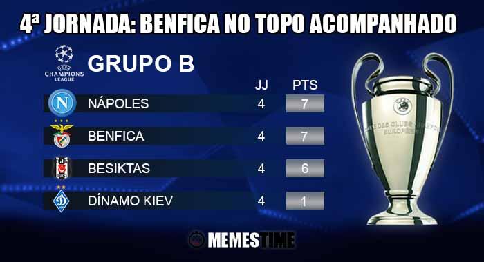 GIF Memes Time, da bola que rola e faz rir - Classificação após a 4ª Jornada do Grupo B da Champions League: Benfica 1 - 0 Dínamo Kiev & Besiktas 1 - 1 Nápoles | Benfica no topo acompanhado