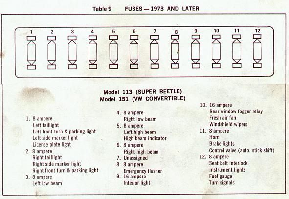 1970 vw type 2 wiring diagram 139qmb amigos del escarabajo tenerife: esquemas electricos