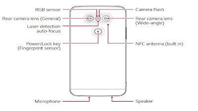LG G5 Overview Details