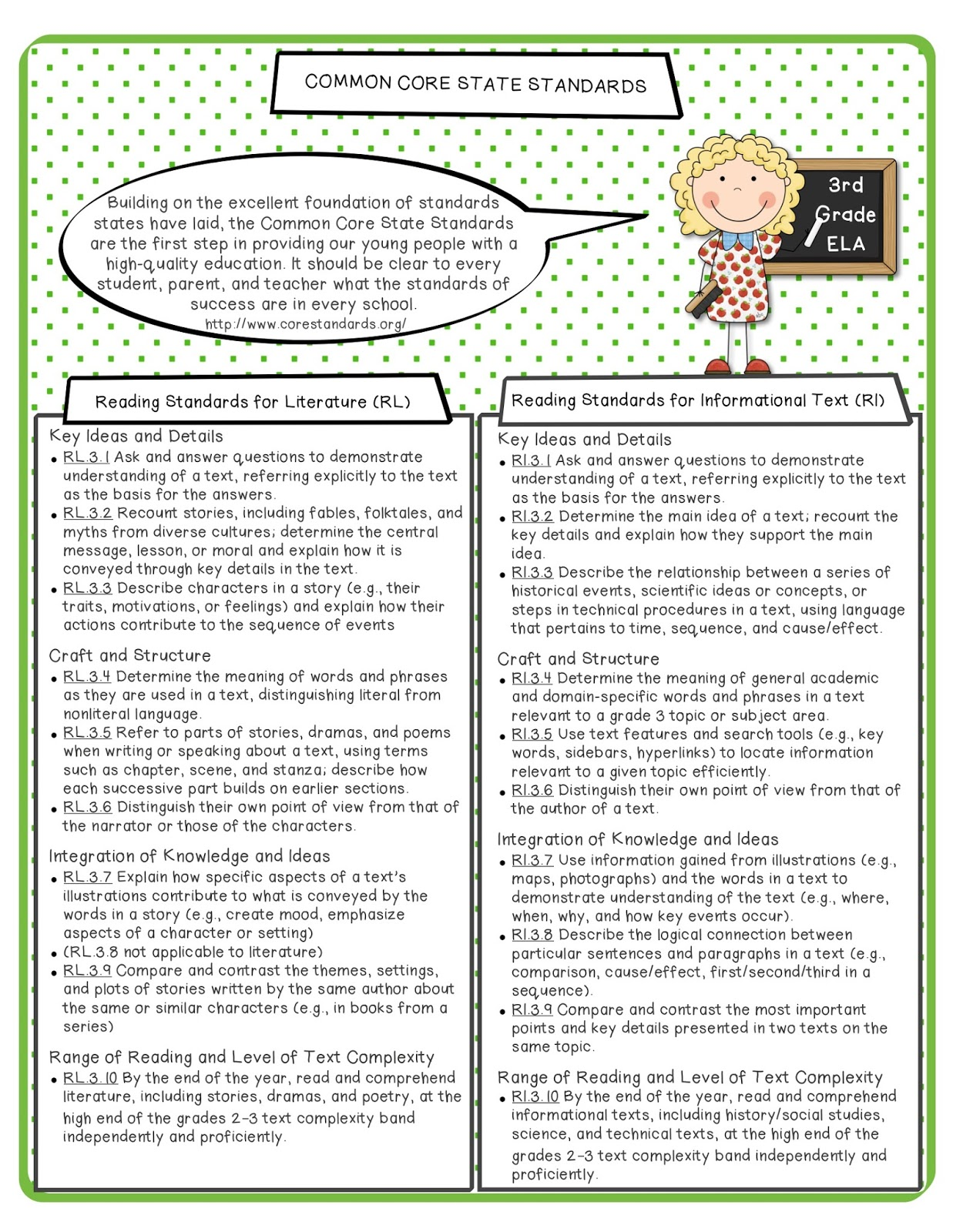 The Apple Tree Room 3rd Grade Common Core Ela Amp Math