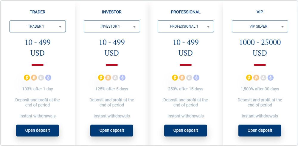 Инвестиционные планы Kennedy Fund