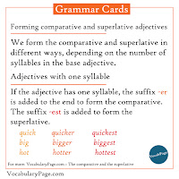 Comparative and the superlative adjectives