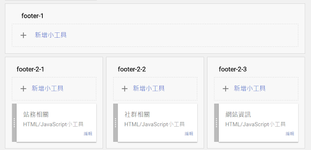 blogger-custom-layout-3-Blogger 版面配置切割任意欄位的技巧﹍方便安裝小工具