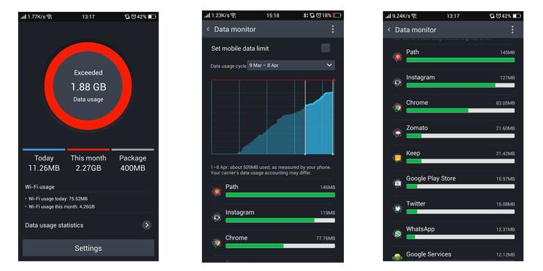 Data Counter Oppo pada ponsel Oppo R5