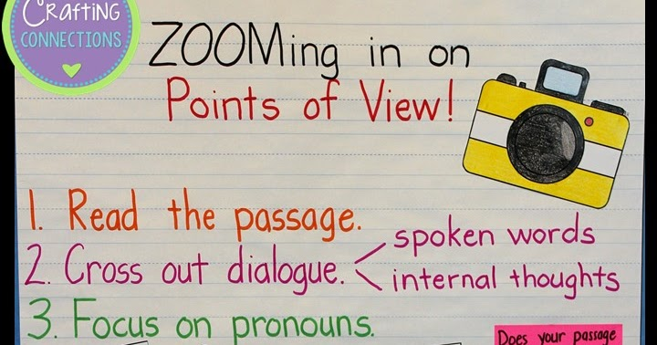 a p point of view The ap language exam occasionally asks for the antecedent of a given  point  of view – in literature, the perspective from which a story is told there are two.