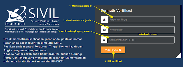 PDDIKTI, Cek Ijazah Online