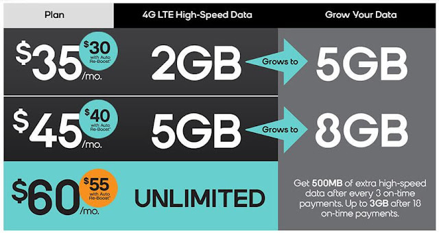 Best Unlimited Data Plans 2016
