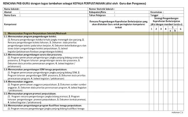 Format Penilaian Kinerja Berkelanjutan (PKB) Kepala Perpustakaan