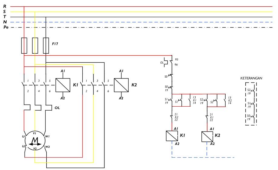 Gambar rangkaian kontrol & daya untuk motor putar kiri-kanan