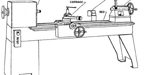 Engine Lathes Used Home Lathe Wiring Diagram ~ Odicis