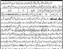 218) Latest jobs Pakistan