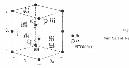 Basic Knowledge for Ab-initio Calculation in Materials