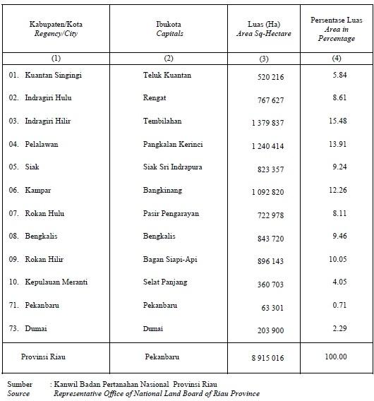 Kebudayaan Dan Kesenian Indonesia: Tinjauan Aspek Potensi