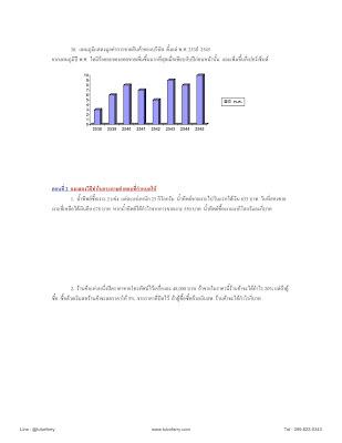 ข้อสอบสมาคมคณิตศาสตร์ฯ ระดับประถม