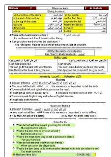 حمل مذكرة اللغة الانجليزية للصف الثاني الاعدادى الترم الاول | مستر هشام ابو بكر .