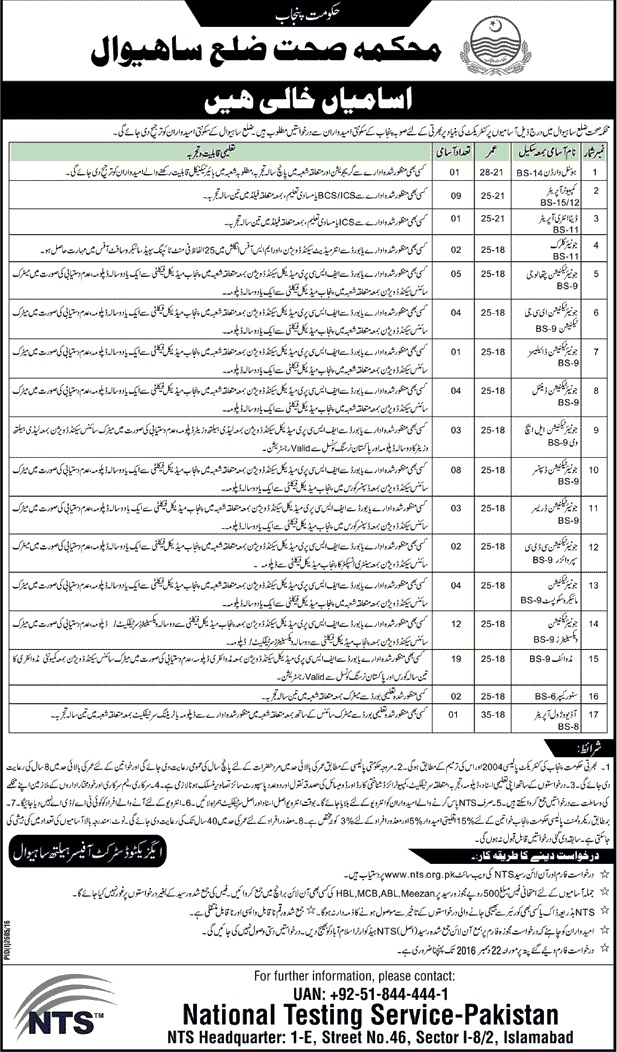 Government Jobs in Health Department Sahiwal