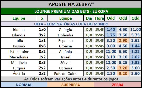 LOTECA 722 - GRADE BETS EUROPA - ELIMINATÓRIAS COPA DO MUNDO 01