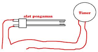 alat pengaman Cara membuat rangkaian mesin cuci dua tabung sendiri dengan mudah