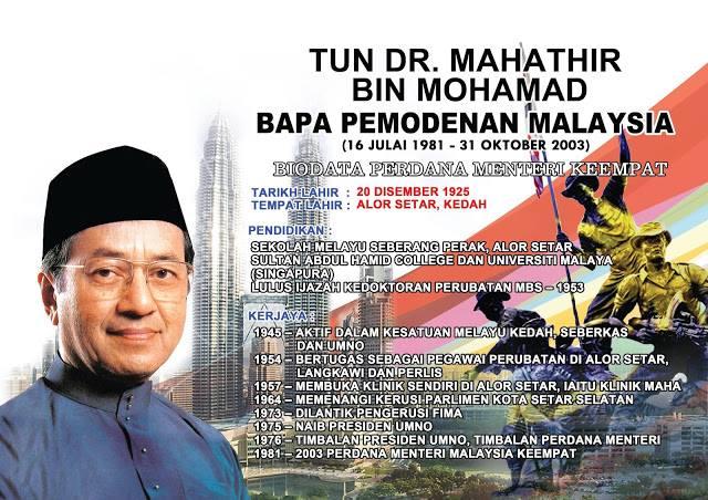 Lukisan Gambar Perdana Menteri Malaysia Cikimm Com