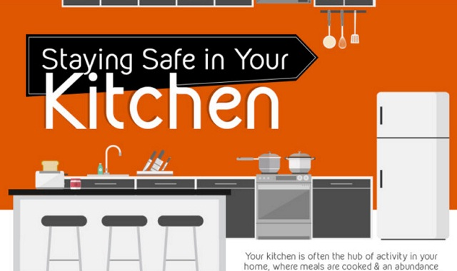 Staying Safe in Your Kitchen