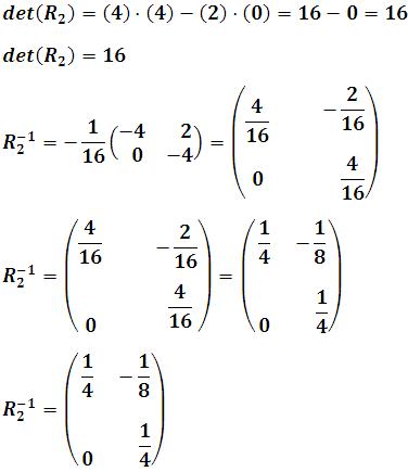 Ejercicios resueltos de la aplicación de la fórmula que permite obtener la matriz inversa de una matriz cuadrada de segundo orden