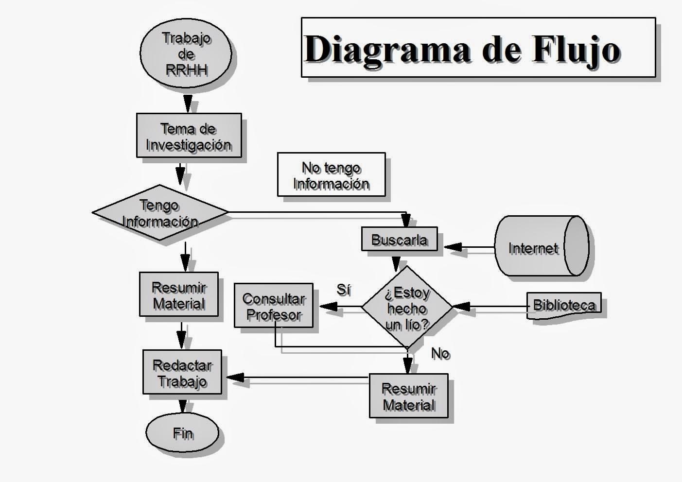 Los Informaticos Esmac 06 23 14