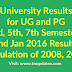Anna University Nov/Dec - UG/PG Results 2016