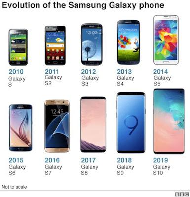 إصدارات سامسونغ من هواتف غالاكسي أس