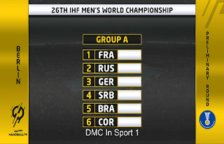IHF Men's World Championship Biss Key Asiasat 5 11 January 2019