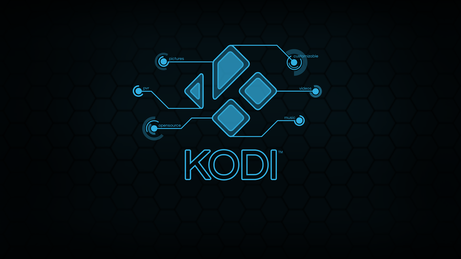 KODI – With Phil the Test Manager | Going Postal