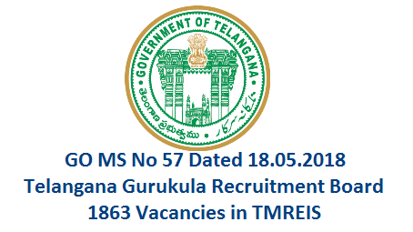 trei-rb-recruitment-of-1863-posts-in-tmreis-vacancy-details